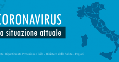 Covid-19 - Situazione in Italia aggiornata al 25 febbraio
