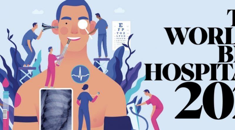 World's Best Hospitals 2021: Doveecomemicuro.it fonte di Newsweek per classifica migliori ospedali